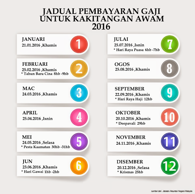 jadual gaji kerajaan kakitangan awam 2016