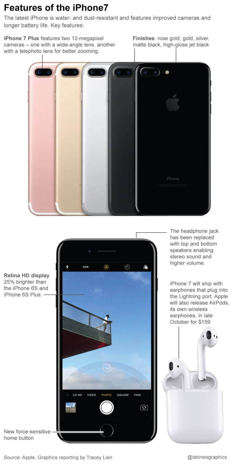 iphone7-home-button