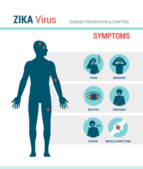 zika-virus-symptoms