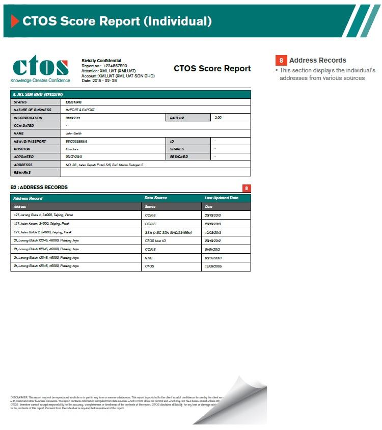 ctos-b2